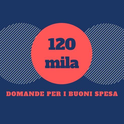 Buoni Spesa - III Municipio Zocchi